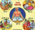 panch maha yagya